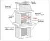 Come scegliere attrezzature friggitrici senza canna fumaria - Forno senza canna fumaria ...