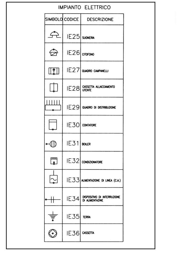 Simboli Cavi Elettrici Pannelli Termoisolanti