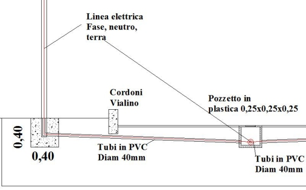 Cavi Illuminazione Pubblica: Elcores re enterable polyurethane resin for lv c...