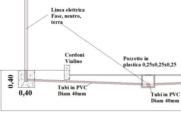 Schema Impianto Elettrico Per Giardino : Impianto elettrico a lampioni per il giardino come fare
