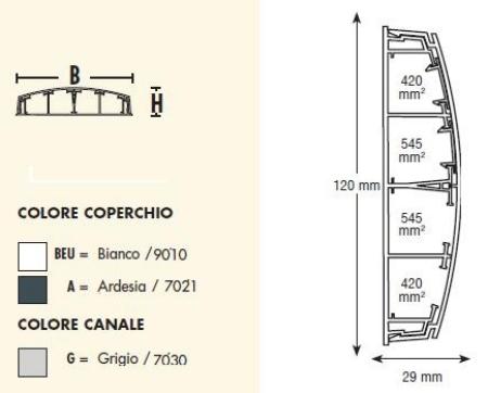 Una canaletta battiscopa per il passaggio dei cavi - Sezione cavi elettrici casa ...