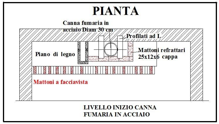 Un caminetto a legna con canna fumaria interna all 39 abitazione for Pianta esterna