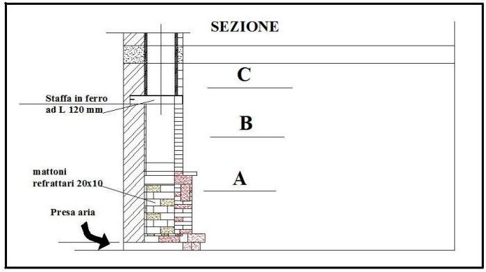 Caminetto in muratura progetto e costruzione for Pianta esterna