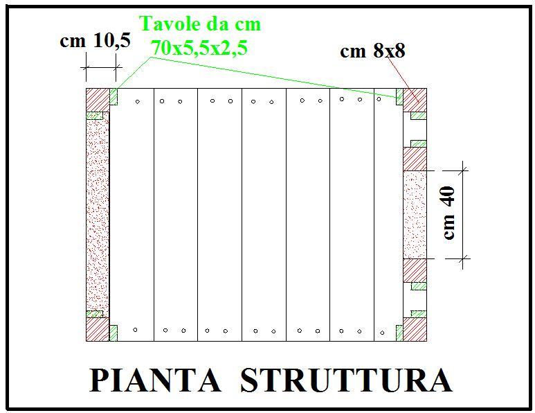 Casa moderna roma italy come costruire una cuccia per for Cuccia cane coibentata
