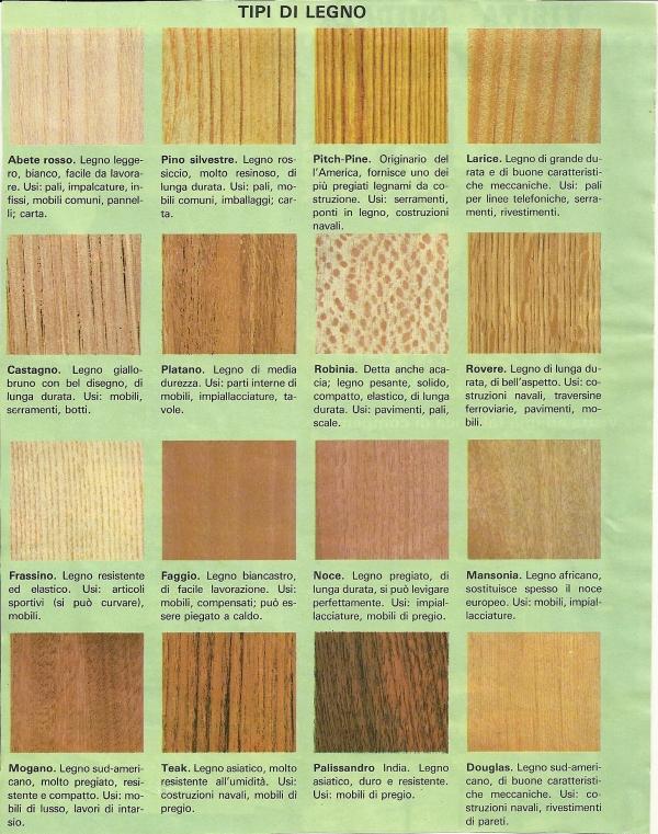 Pavimenti in legno prima parte - Tipi di legno per mobili ...