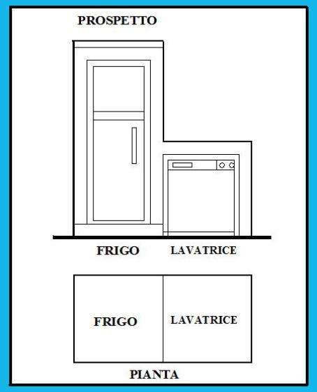 Misure e superfici in una cucina i muratura - Lavatrice in cucina ...