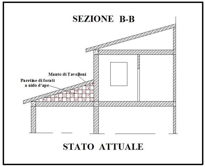 Armadio ripostiglio ricavato nella pendenza del tetto for Tettoia inclinata del tetto