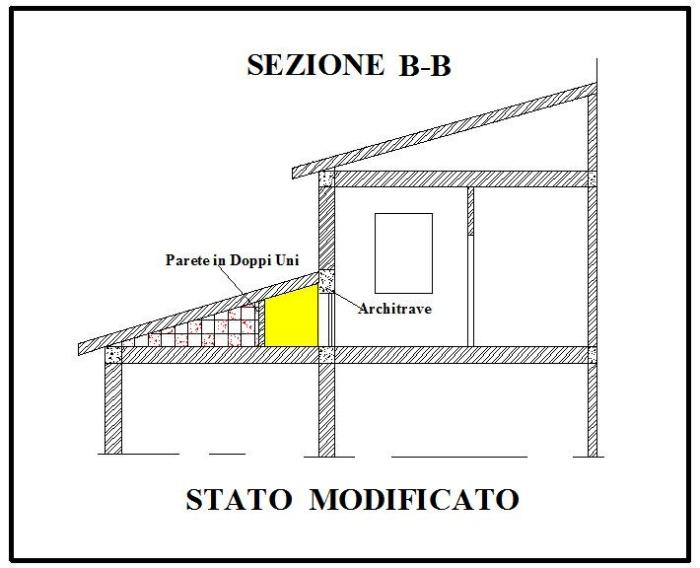 Armadio ripostiglio ricavato nella pendenza del tetto come fare - Apertura vano in muratura portante ...