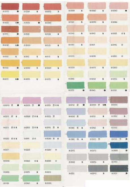 Idropittura quanti tipi ne esistono e quando adoperarli - Boero colori ...