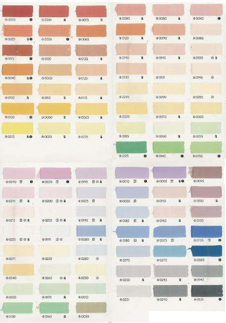 Idropittura quanti tipi ne esistono e quando adoperarli for Leroy merlin pittura pareti