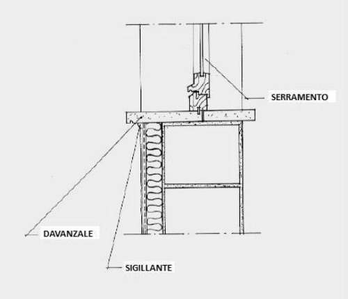 Sistema di montaggio con particolari di un cappotto - Davanzale interno finestra ...