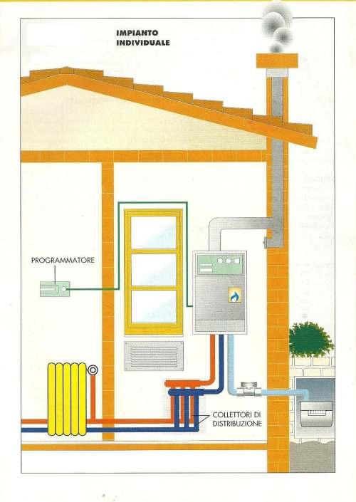 Rete di distribuzione di un impianto di riscaldamento for Disegno impianto riscaldamento a termosifoni