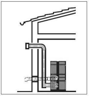Camino esterno per stufa a pellet termosifoni in ghisa - Stufe a pellet con termosifoni ...