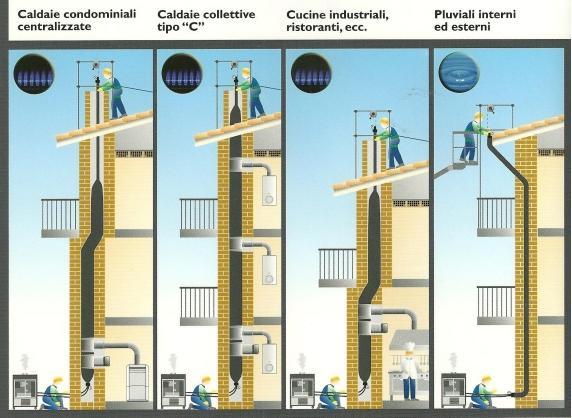 Casa immobiliare accessori incamiciare canna fumaria for Costo ascensore esterno 4 piani