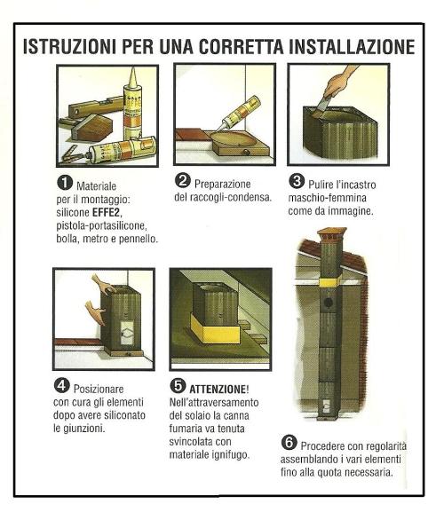 Canne fumarie ceramiche per impianti a gas a legna e pellet - Installazione stufa a pellet senza canna fumaria ...