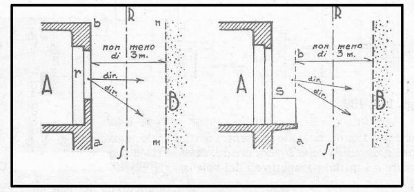 Luci E Vedute Codice Civile.Distanze Luci E Vedute Codice Civile Terminali Antivento Per