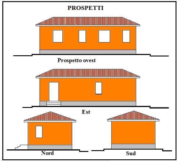 Come costruire una casa in muratura for Disegni di case in stucco