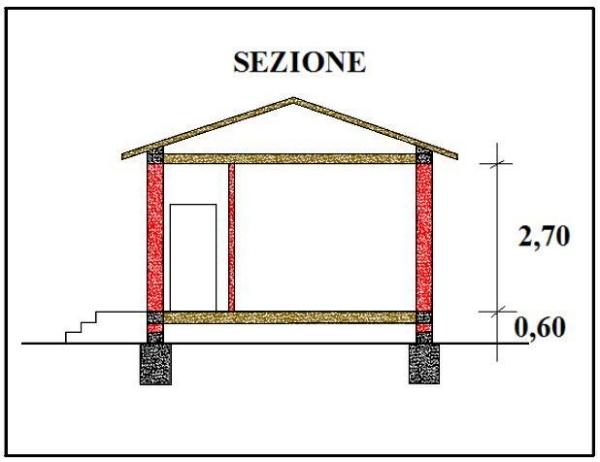 Come costruire una casa in muratura for Tempo per costruire una casa