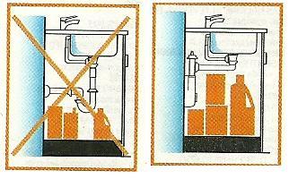 Sifoni per lavabo lavello bidet doccia vasca da bagno - Perdita sifone lavabo cucina ...
