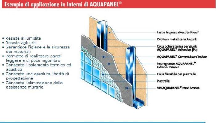 Un sistema costruttivo in cartongesso idoneo per bagni - Come piastrellare un muro esterno ...