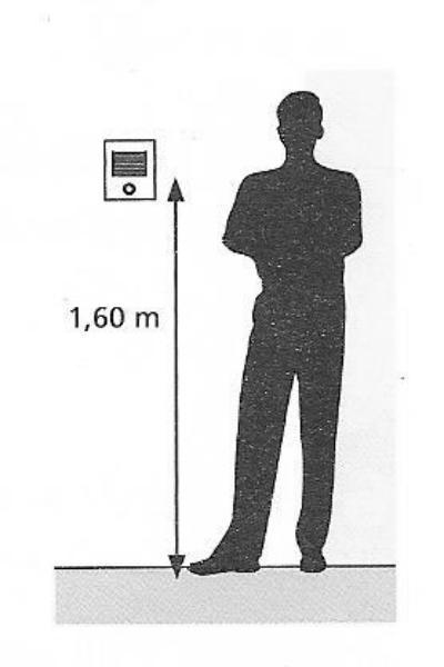 Come installare un citofono for Altezza finestre da terra