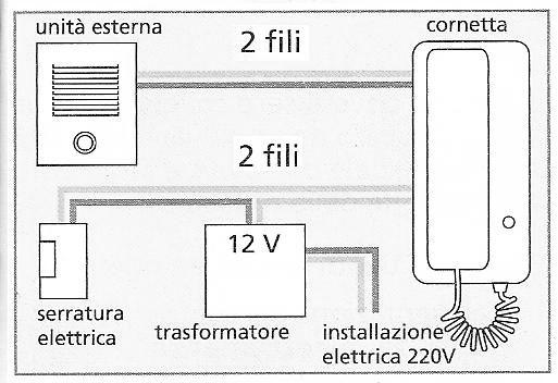 Schemi Elettrici Montaggio : Come installare un citofono