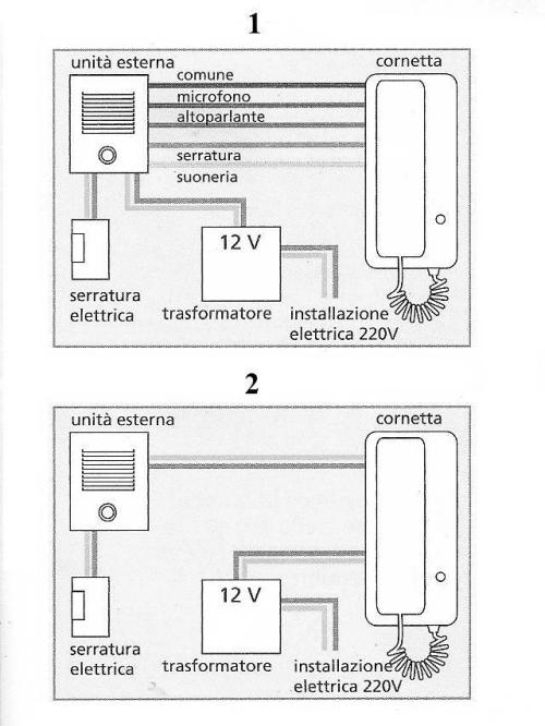 Schema citofono terraneo 2 fili