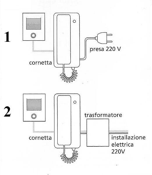 Schema Elettrico Elvox 938a : Come installare un citofono