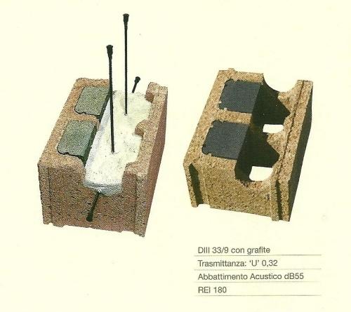 Case in legno cemento antisismiche a basso consumo ed for Semplici piani di casa in blocchi di cemento