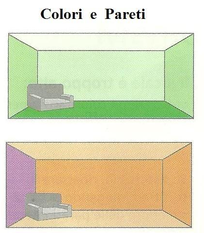 La conoscenza l 39 accostamento e la scelta dei colori in una casa - Colori per muro interno ...