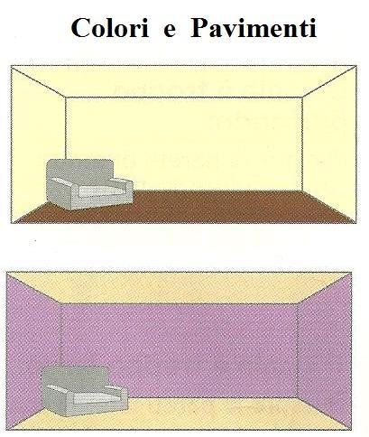La conoscenza l 39 accostamento e la scelta dei colori in una casa - Colore divano pavimento cotto ...