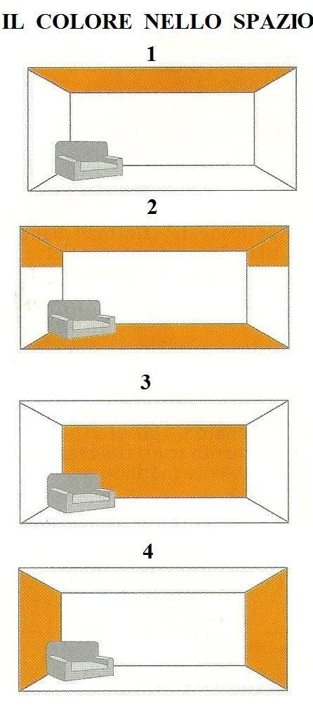La conoscenza l 39 accostamento e la scelta dei colori in - Abbassare il soffitto ...