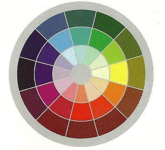 La conoscenza, l'accostamento e la scelta dei colori in una casa.
