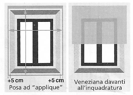 Come montare una veneziana - Montare una finestra ...