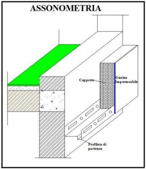 Realizzazione di cappotto termico esterno la normativa e alcune tecniche - Cappotto esterno casa ...