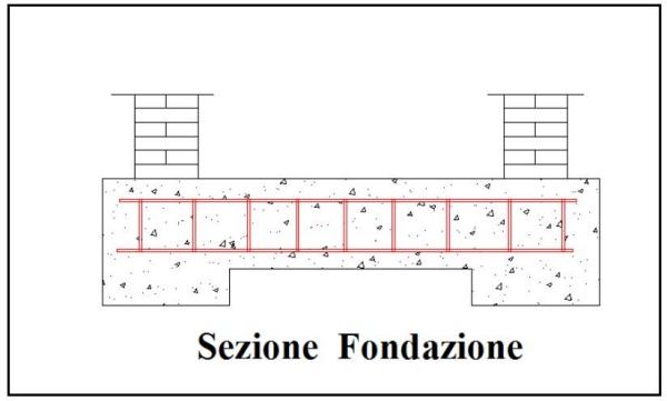 Costruzione di accesso pedonale con pilastri e cancello for Pilastri anteriori per la casa