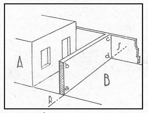 Muri di cinta caratteristiche e distanze for Altezza finestre da terra