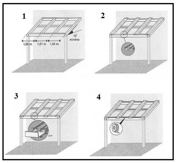 Fissare pannelli policarbonato