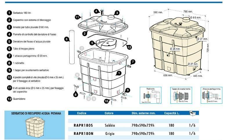 Cisterna 10litri - Annunci Gratuiti - Vendita case, auto, lavoro e