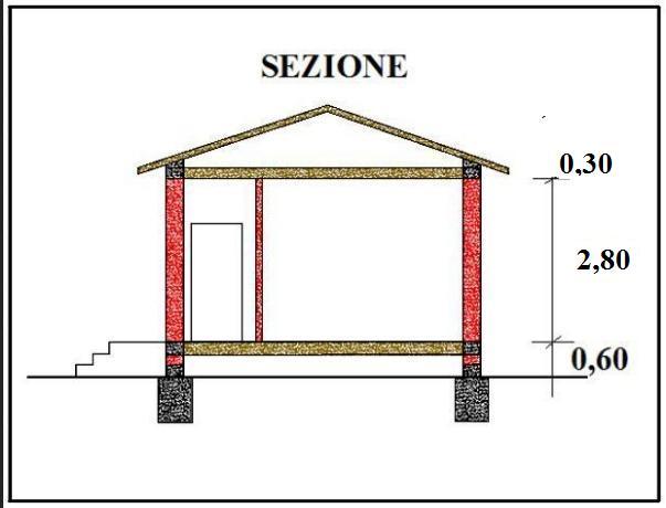 Preventivo n °6. Costruzione tetto in paretine, tavelloni ...