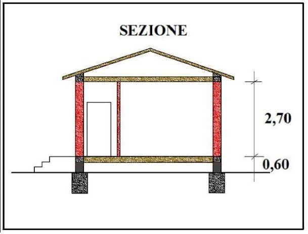 Preventivo n 2 realizzazione del cordolo di ripartizione for Spese di costruzione di una casa