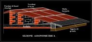 Preventivo n °6. Costruzione tetto in paretine, tavelloni e gronda.