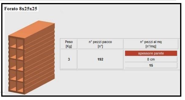 Preventivo n 9 costruzione di pareti interne ed intonaci for Costo di costruzione casa di mattoni