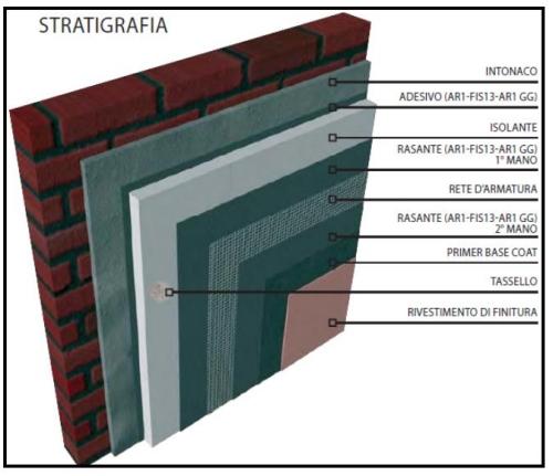 Preventivo n° 11. Realizzazione del cappotto termico esterno