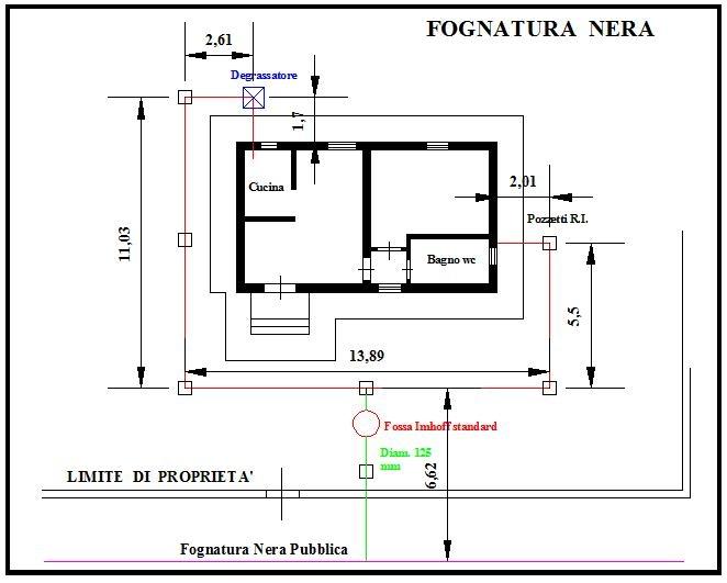 Preventivo n 20 realizzazione della fognatura nera di for Ispezione a casa su nuova costruzione
