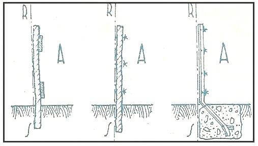Vari tipi di recinzioni dei fondi art 841 del c c for Distanza siepe dal confine