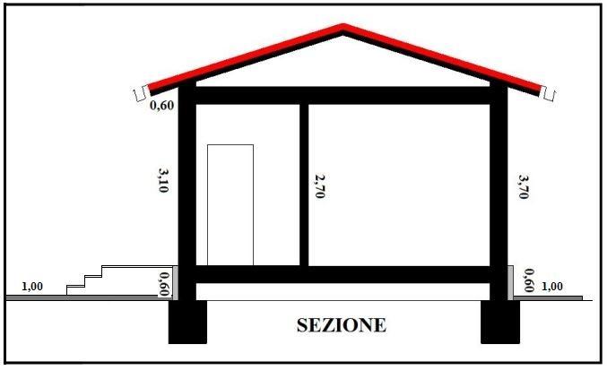 Preventivo n 19 calcolare i costi di costruzione di una - Costi di costruzione di una casa ...