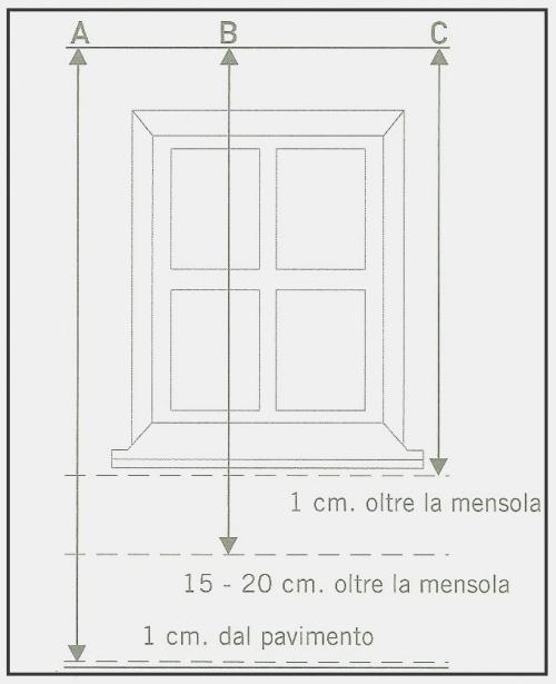 Come prendere le misure esatte dei vari tipi di tende per la nostra casa - Misure standard finestre ...