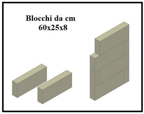 Costruire una cucina in muratura con blocchi Gasbeton. Come fare ...