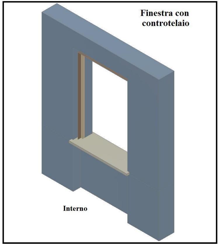 Il meglio di potere porte telaio e controtelaio finestra for Controtelaio doortech